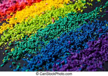 pigment cor