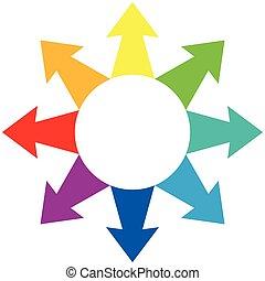 pijl, centrifugaal, regenboog kleurt