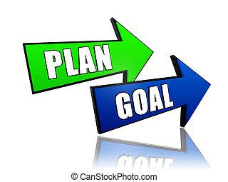 pijl, plan, doel