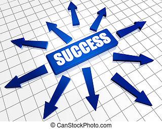 pijl, succes