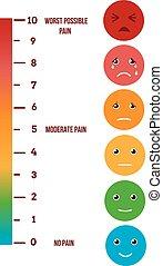 pijn, classificatie, scale., visueel, vector, tabel