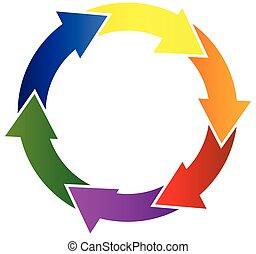 pile, forbinde, farverig, logo