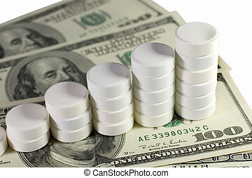 Pile of white pills on US dollars