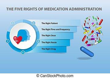 pills., concept, style de vie, coloré, plus sain, vecteur, étapes, cinq, tomber