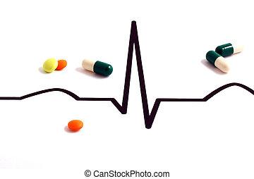 Pills lying on ECG diagram