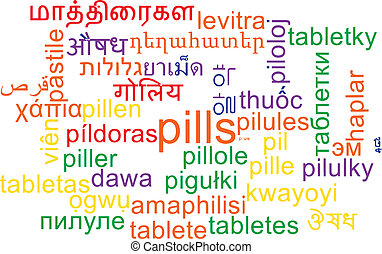 Pills multilanguage wordcloud background concept