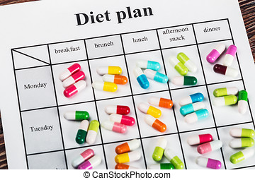 Pills on a plan of reception during the day. diet plan and...
