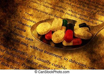 Pills on spoon grunge concept