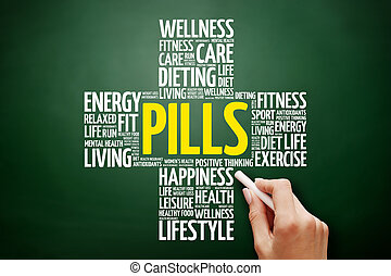 PILLS word cloud collage