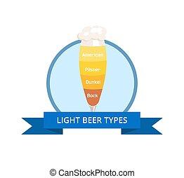pilsner, luz, cerveza, dunkel, norteamericano, logotipo, ...