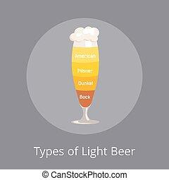 pilsner, luz, cerveza, dunkel, norteamericano, tipos