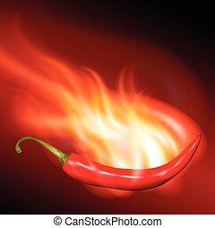 pimenta pimentões, queimadura