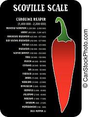 pimenta, vetorial, calor, escala, scoville
