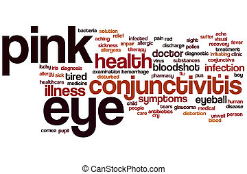 Pink eye word cloud