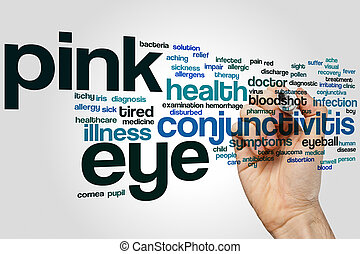 Pink eye word cloud concept
