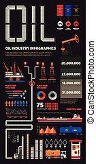 pipeline, industrie pétrolière, ensemble, brosse, infographics