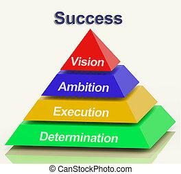 pirámide, éxito, actuación, determinat, ambición, ejecución,...