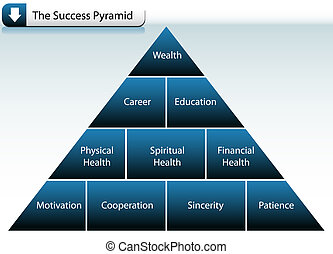 pirámide, éxito