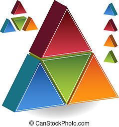 pirámide, conjunto
