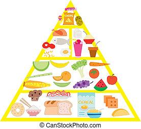 pirámide del alimento, vector, ilustración