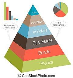 pirámide, inversión, 3d