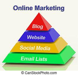 pirámide, medios, blogs, en línea, sitios web, listas, ...