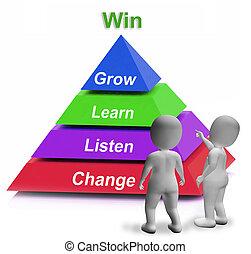 pirámide, meta, medios, victoria, competición, registro, o