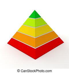 pirámide, multicolor, -, gráfico, niveles, cinco