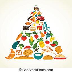 pirâmide alimento, saúde