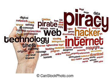 Piracy word cloud