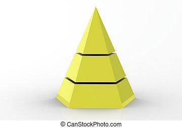 piramide, affari