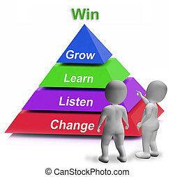 piramide, doel, middelen, winnen, competitie, registreren,...