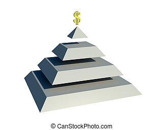piramide, dollaro