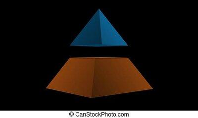piramide, gedeeltes
