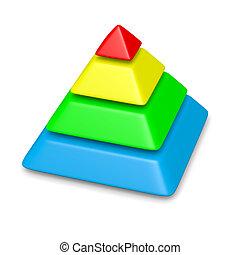 piramide, kleurrijke, 4, niveau's, stapel