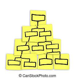 piramide, notas, mapa, pegajoso, org, desenhado