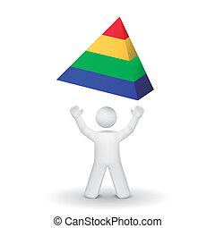 piramide, op, het kijken, persoon, model, 3d