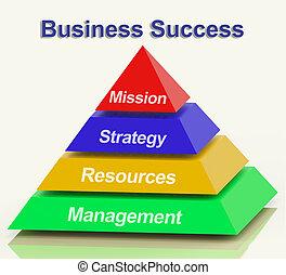 piramide, zakelijk, succes, missie, strategie, middelen, man