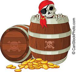 pirat, szkielet