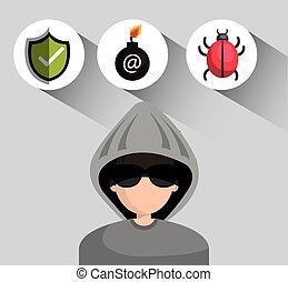 pirate informatique, criminel, avatar