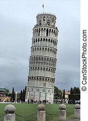 pisa11, πύργος , κλίση