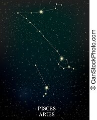 Pisces and Aries constellation