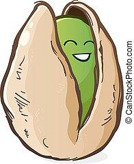 pistachio, 特徴, 漫画