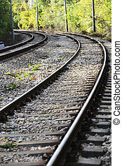 piste ferrovia, vista
