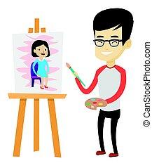 pittura, maschio, portrait., creativo, artista