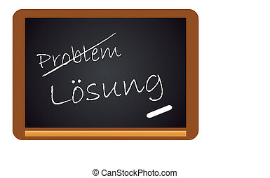 pizarra, problem/loesung