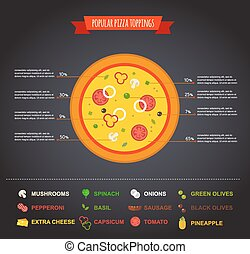 Pizza on the board and the ingredients for the pizza on the chalkboard. infographics