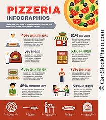 pizzeria, infographic, satz