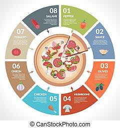 pizzeria, jogo, infographics