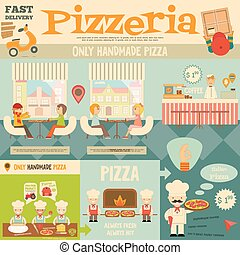 Pizzeria. Meal in Cafe and Pizza Making. Flat Design. Vector...